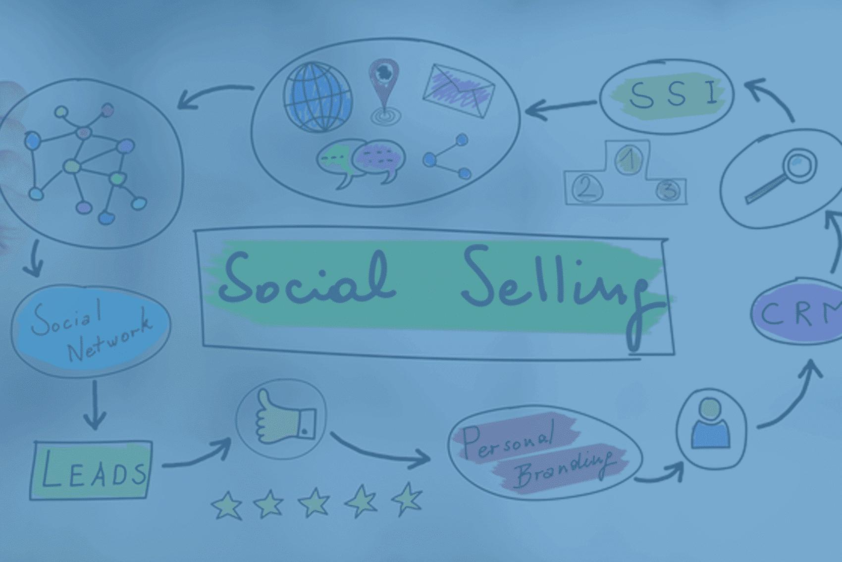 5 étapes pour intégrer le social selling à votre stratégie d'inbound marketing