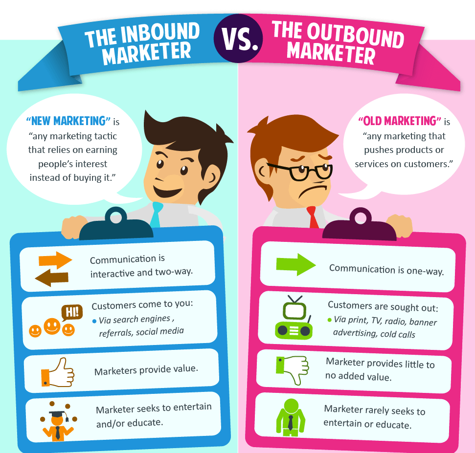 infographie comparant l'inbound marketing et l'outbound marketing