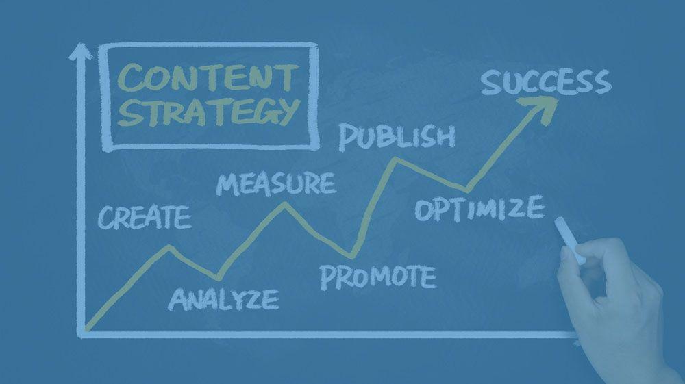 Devenir un pro du content cluster en inbound B2B
