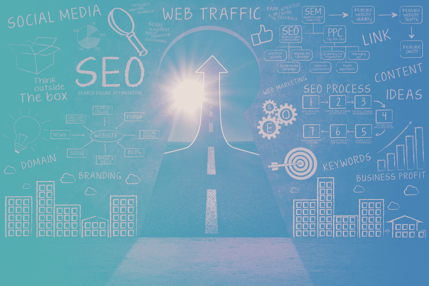 Comment mettre en place la technique «10x content» en inbound marketing?