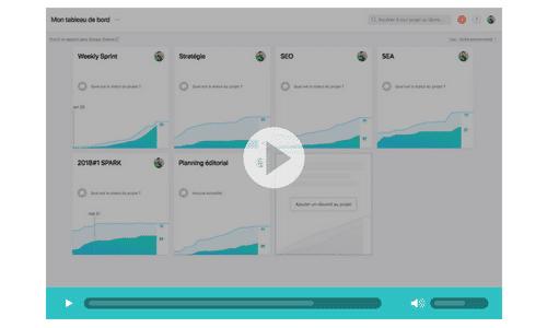 Webinar sur les outils marketing utilisés pour gagner du temps en B2B