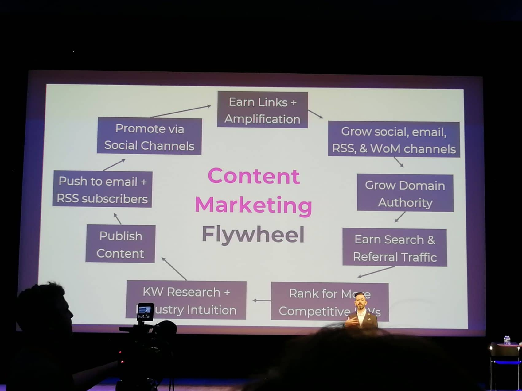 conference rand fishkin strategie marketing