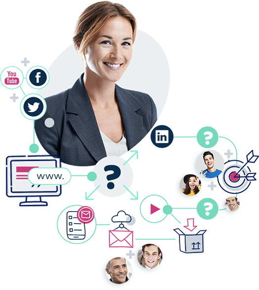 Le logiciel de marketing automation B2B Plezi s'adapte à chacun de vos prospects, sans avoir besoin de scénario manuel