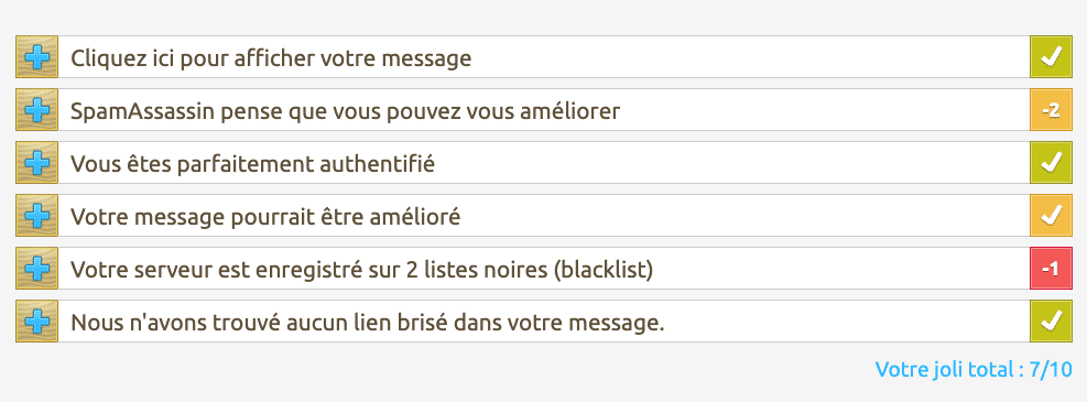 analyse d'une adresse email par l'outil Email Tester