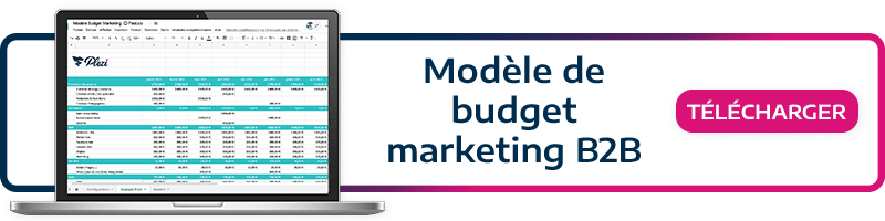 Téléchargez notre kit marketing ! Modèle de budget marketing B2B
