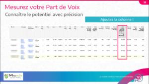 slide de la conférence de Guillaume Eouzan au Plezi Day expliquant comment calculer sa part de voix sur les mots-clés
