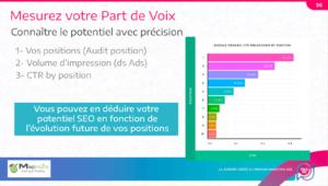 slide de la conférence de Guillaume Eouzan au Plezi Day expliquant comment mesurer sa part de voix SEO sur des mots-clés