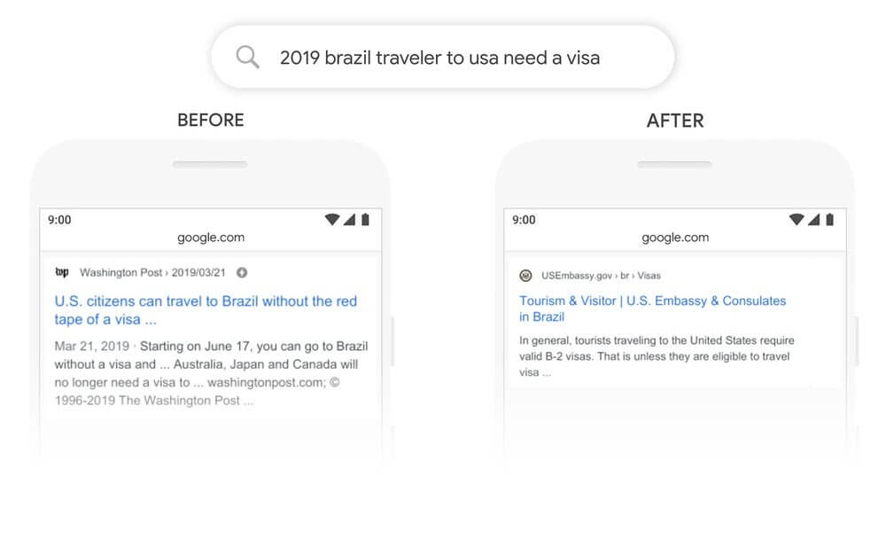 exemple d'une requête sur Google avant et après BERT
