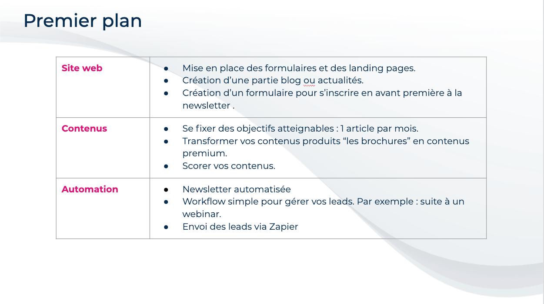 tableau présentant les étapes pour mettre en place le marketing automation quand on est un marketeur débutant