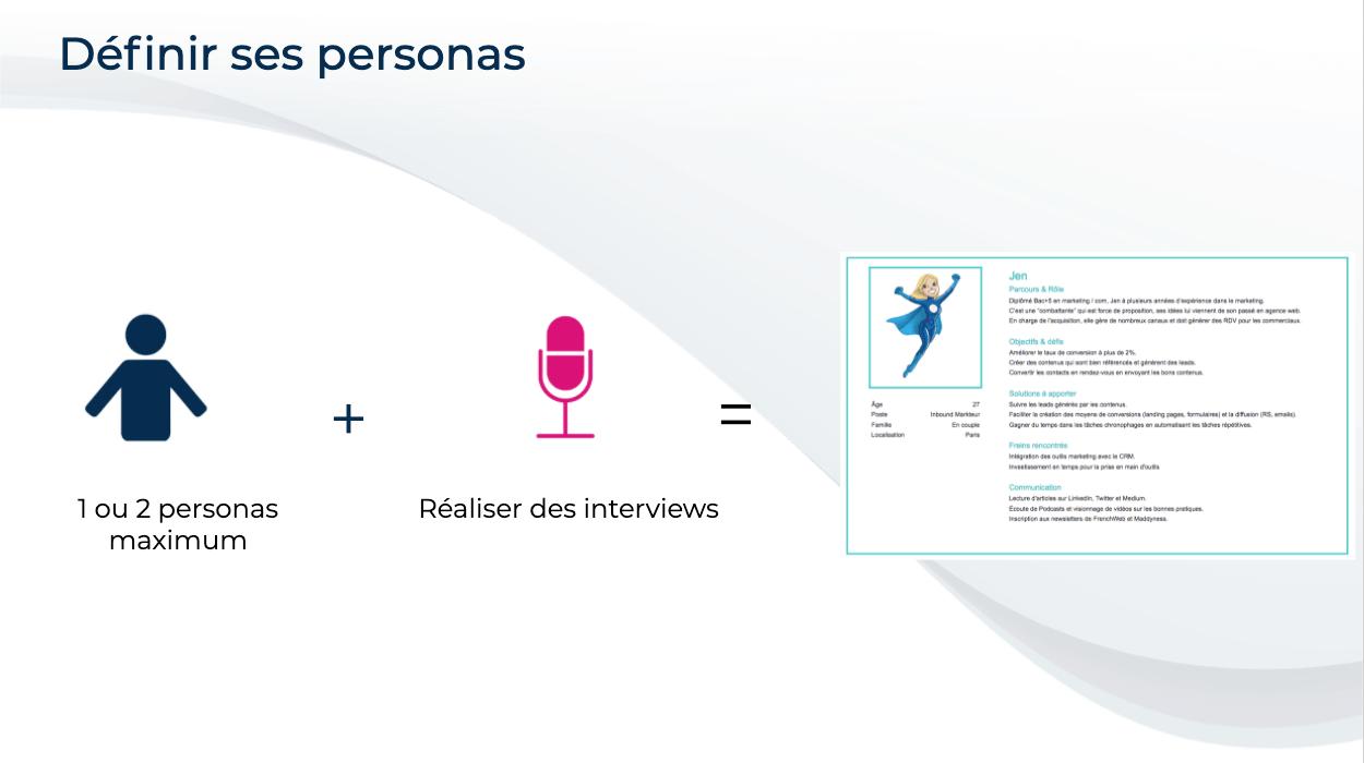 visuel des étapes pour créer ses personas marketing