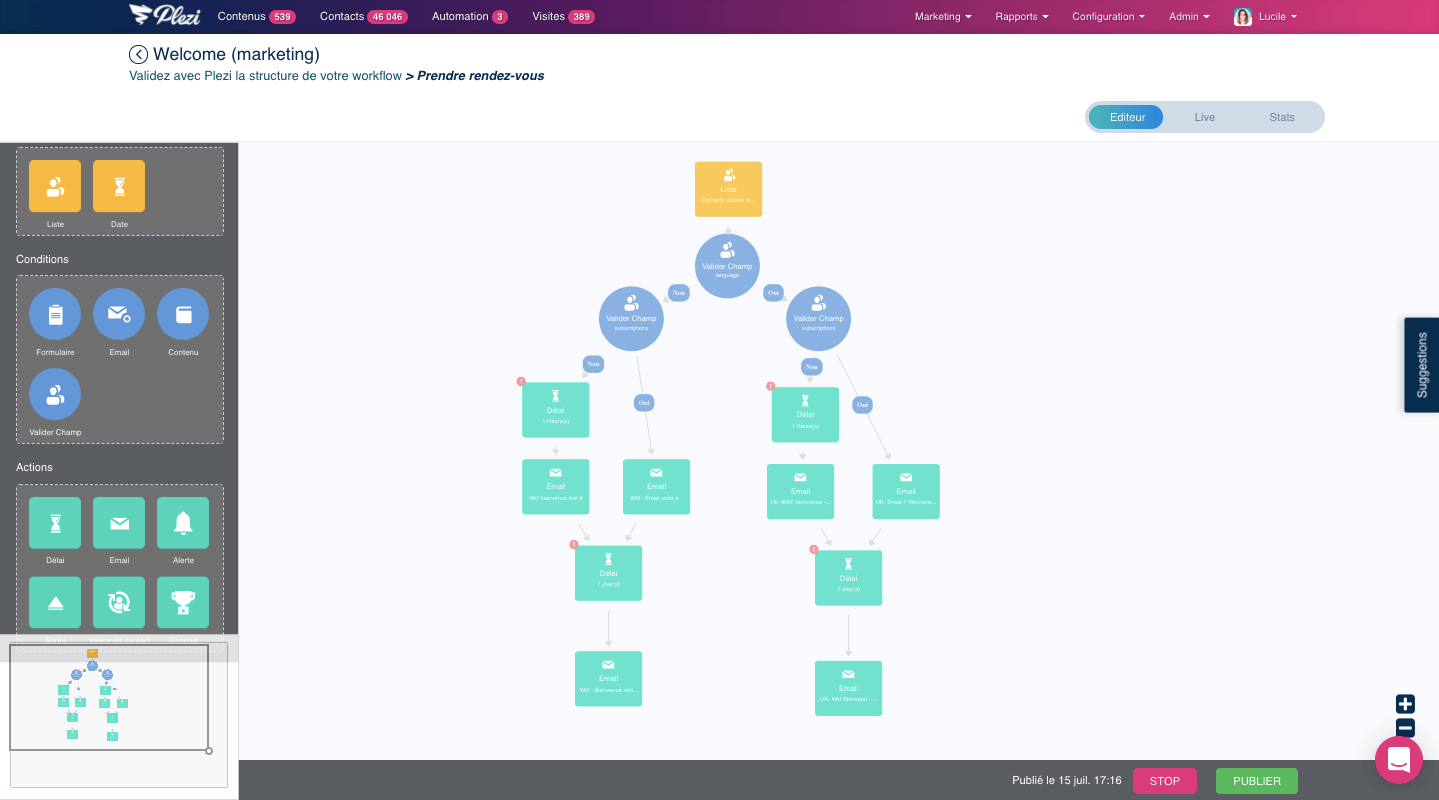 exemple de workflow de marketing automation Plezi