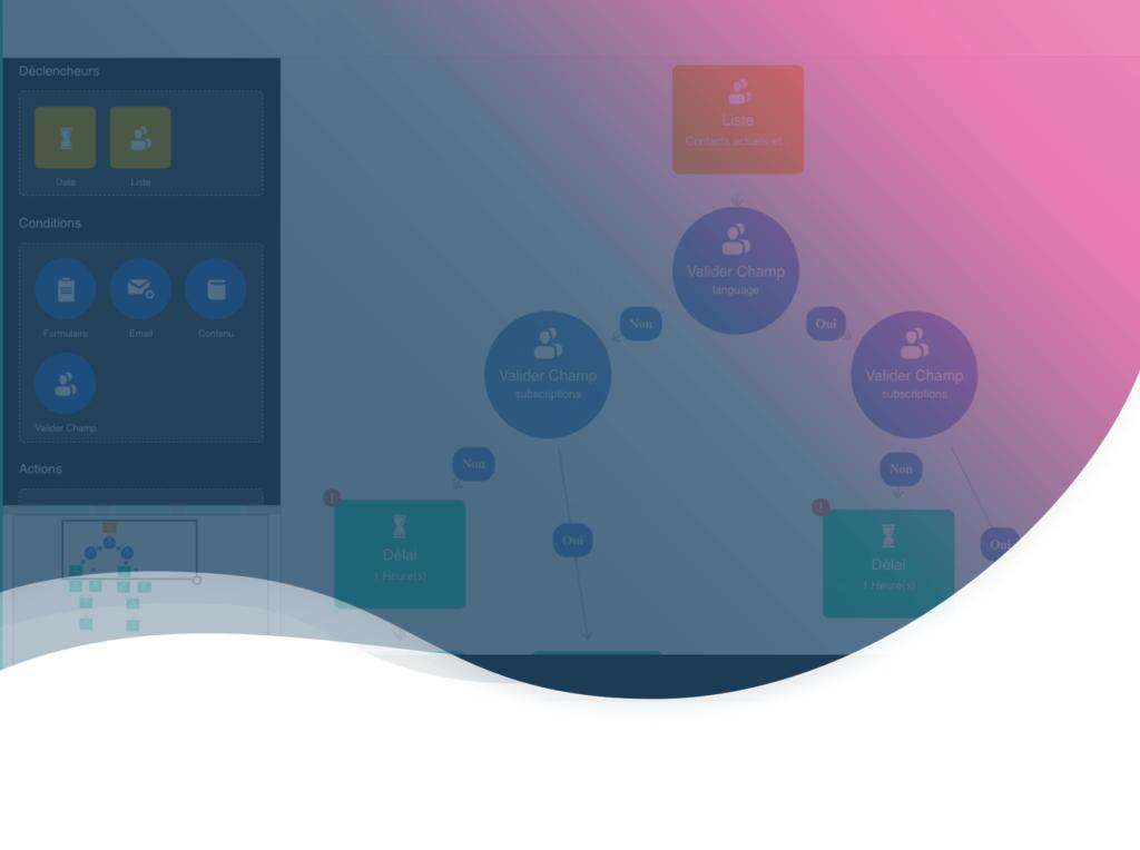 header de l'article sur les nouvelles fonctionnalités des workflows Plezi