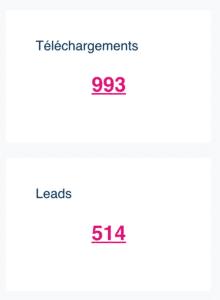 nombre de téléchargements et de leads d'un webinar b2b Plezi