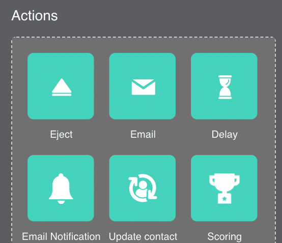 Workflow actions