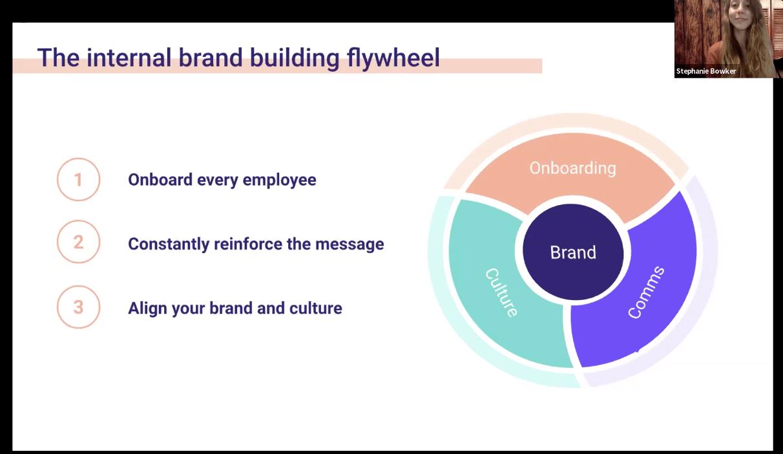 shéma du flywheel de Spendesk définissant les piliers de leur identité de marque