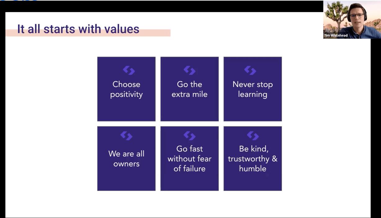 valeurs de la marque Spendesk