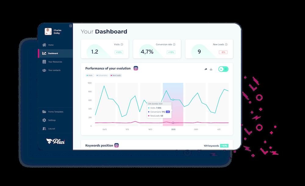 Dashboard & 1 page report in the digital marketing tool Plezi Starter