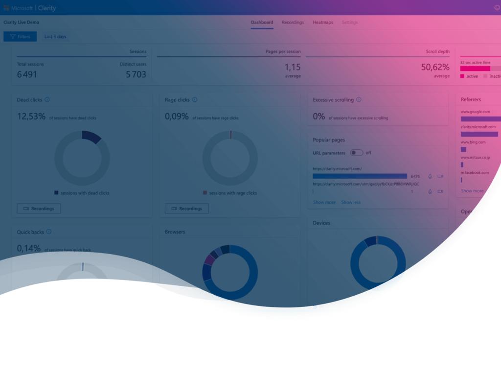 header de l'article expliquant comment améliorer l'experience utilisateur de notre site avec Microsoft Clarity