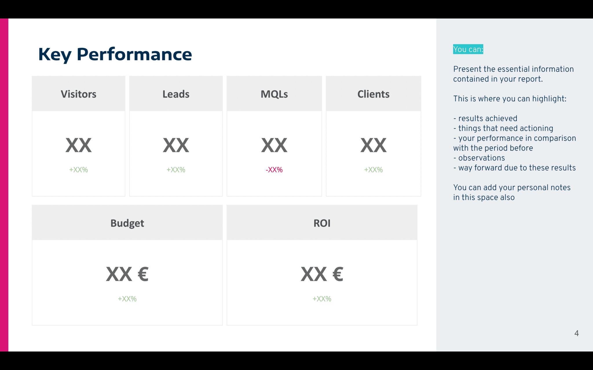 Marketing performance - kpi