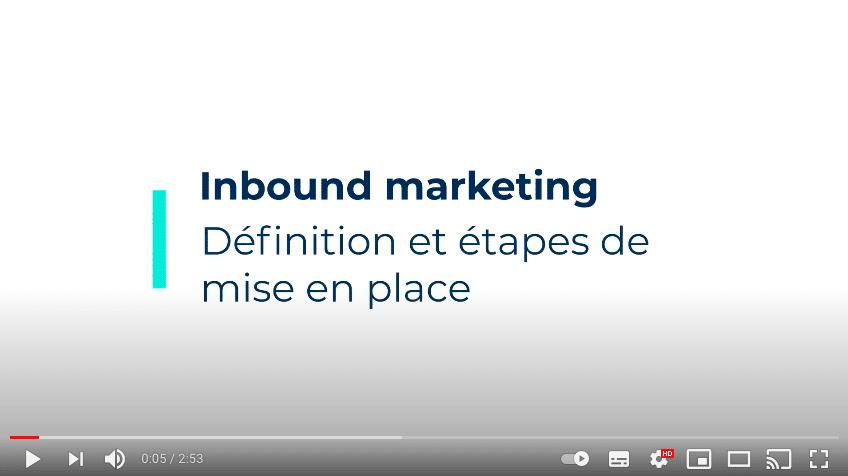 Aperçu de la vidéo de définition de l'Inbound Marketing par Plezi